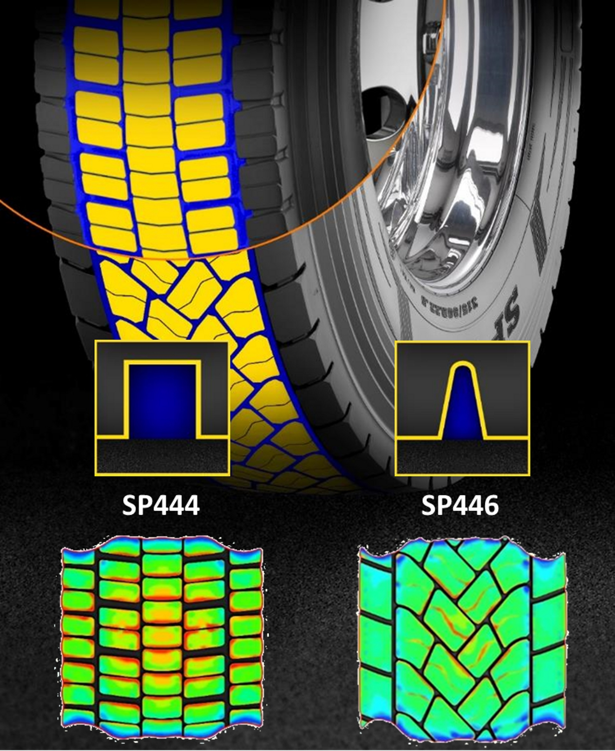 Dunlop SP446 Groove Design High Mileage and Wet Traction